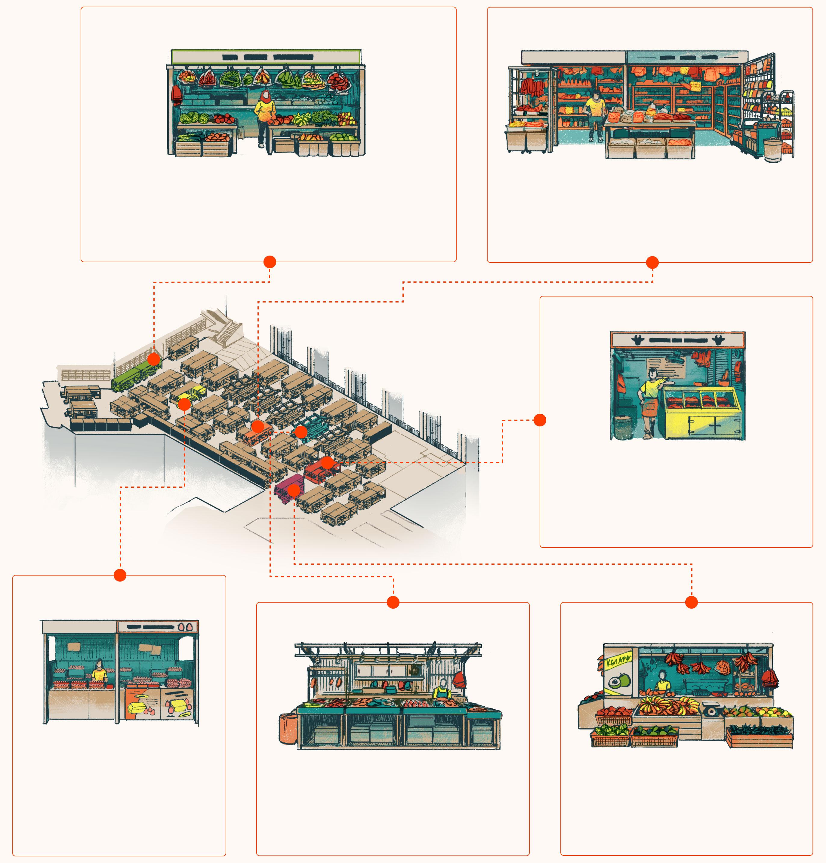 pasar layouts artboard